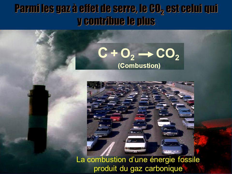 La combustion d'une énergie fossile produit du gaz carbonique