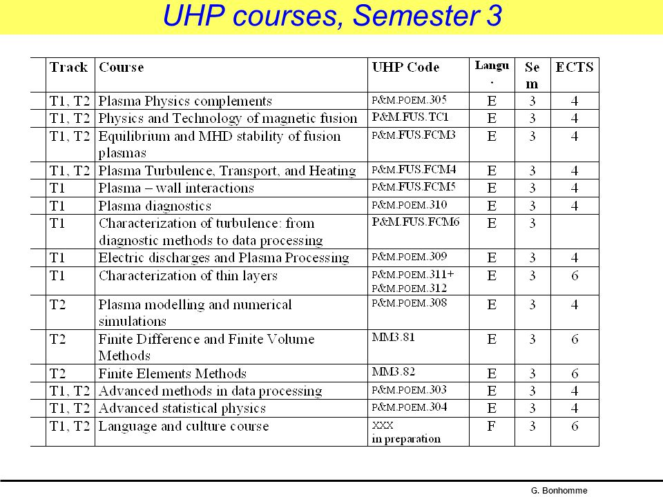 UHP courses, Semester 3