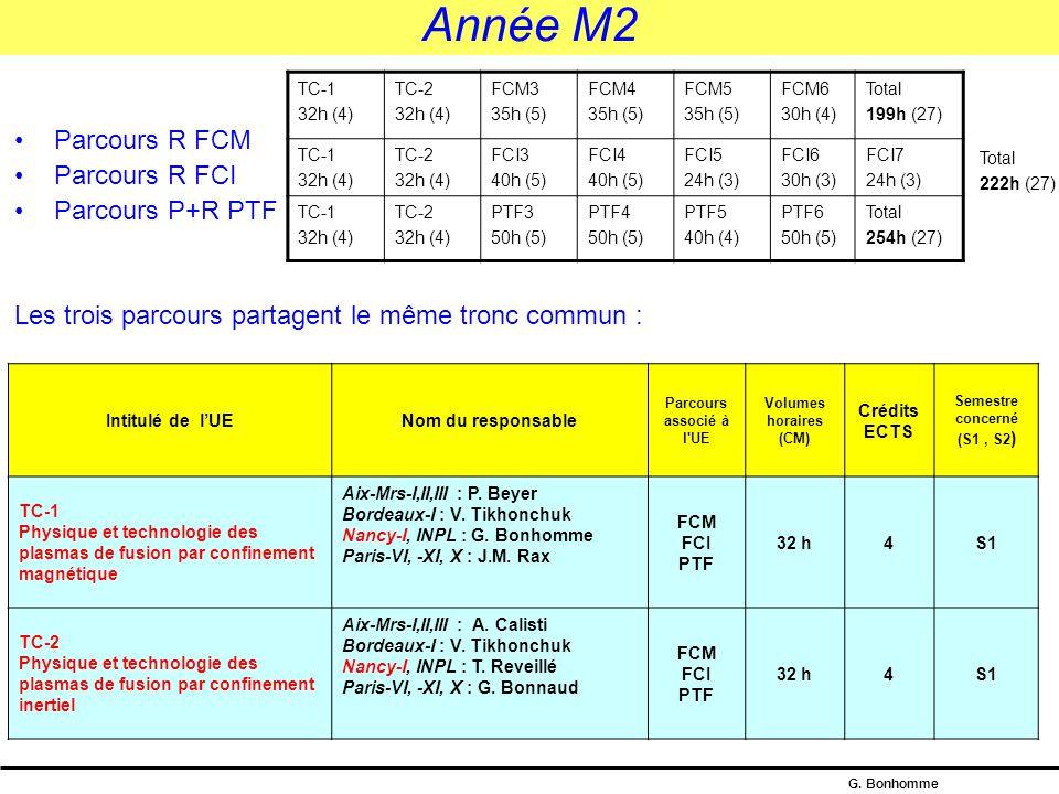 Année M2 Parcours R FCM Parcours R FCI Parcours P+R PTF