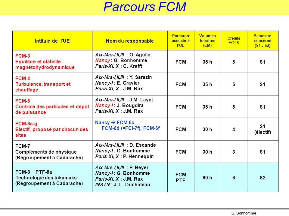 Parcours FCM Intitulé de l'UE Nom du responsable FCM-3