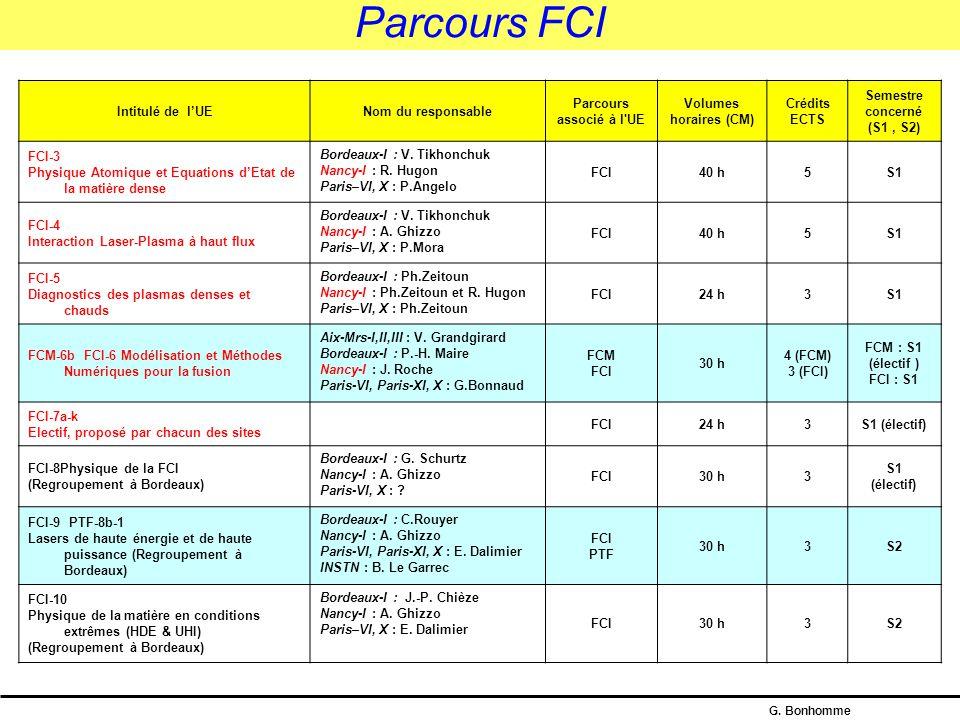 Parcours FCI Intitulé de l'UE Nom du responsable Parcours