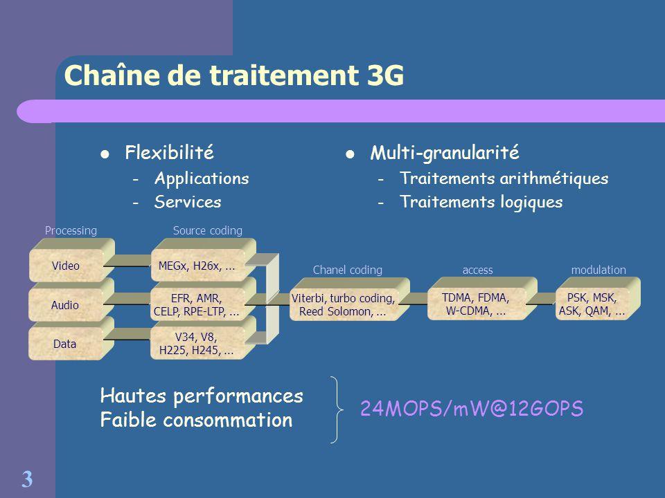 Chaîne de traitement 3G Hautes performances Faible consommation