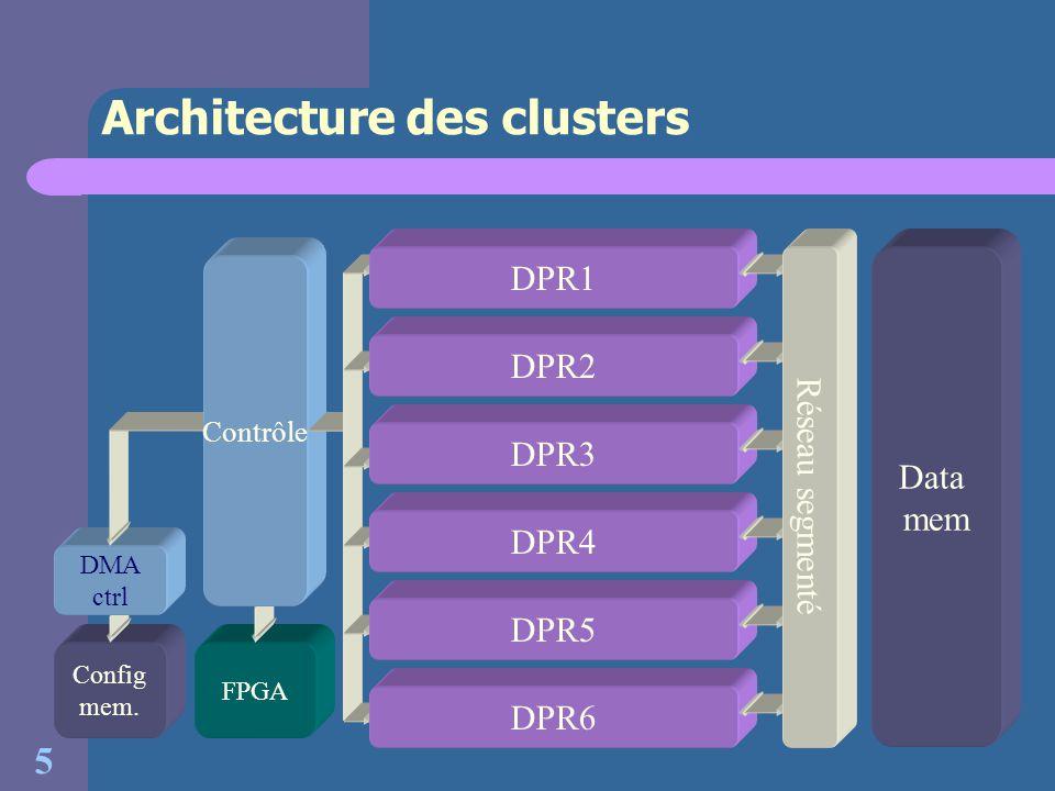 Architecture des clusters