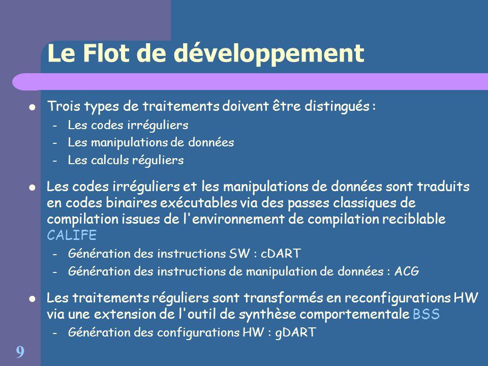 Le Flot de développement