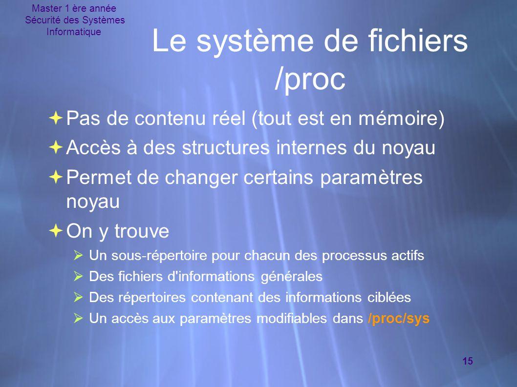 Le système de fichiers /proc
