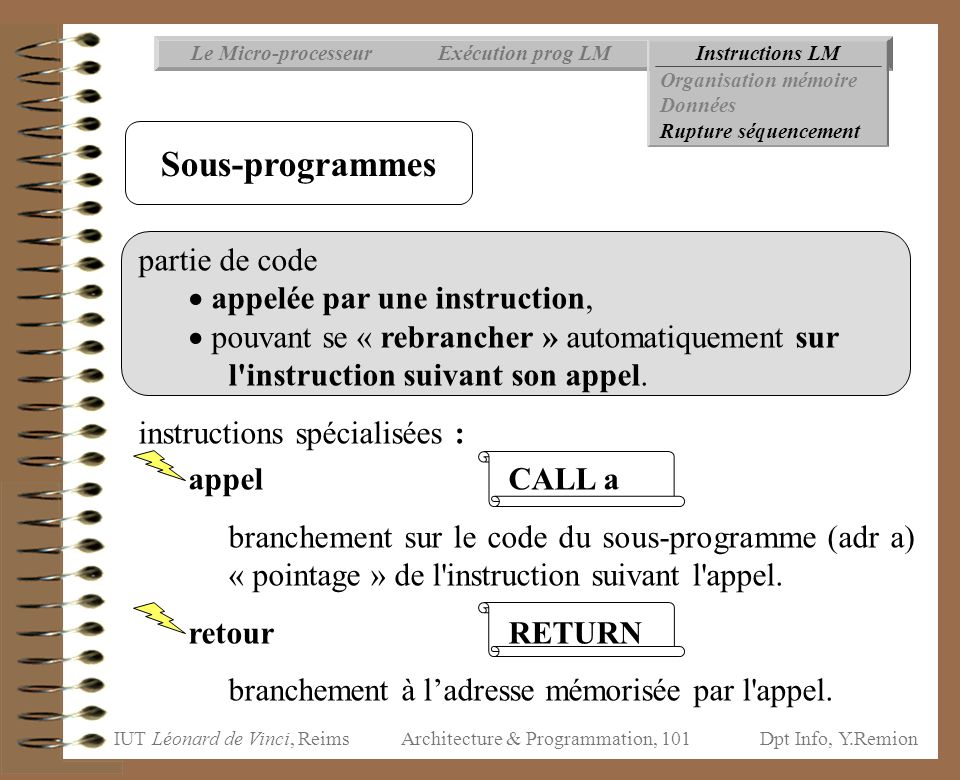 Architecture & Programmation, 101