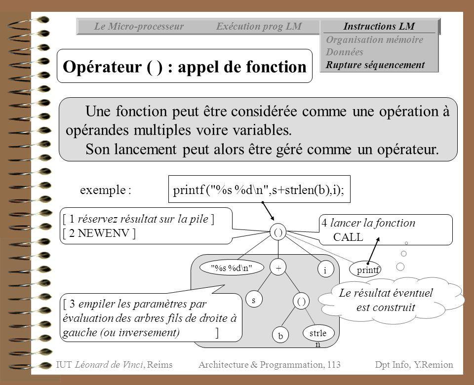 Opérateur ( ) : appel de fonction