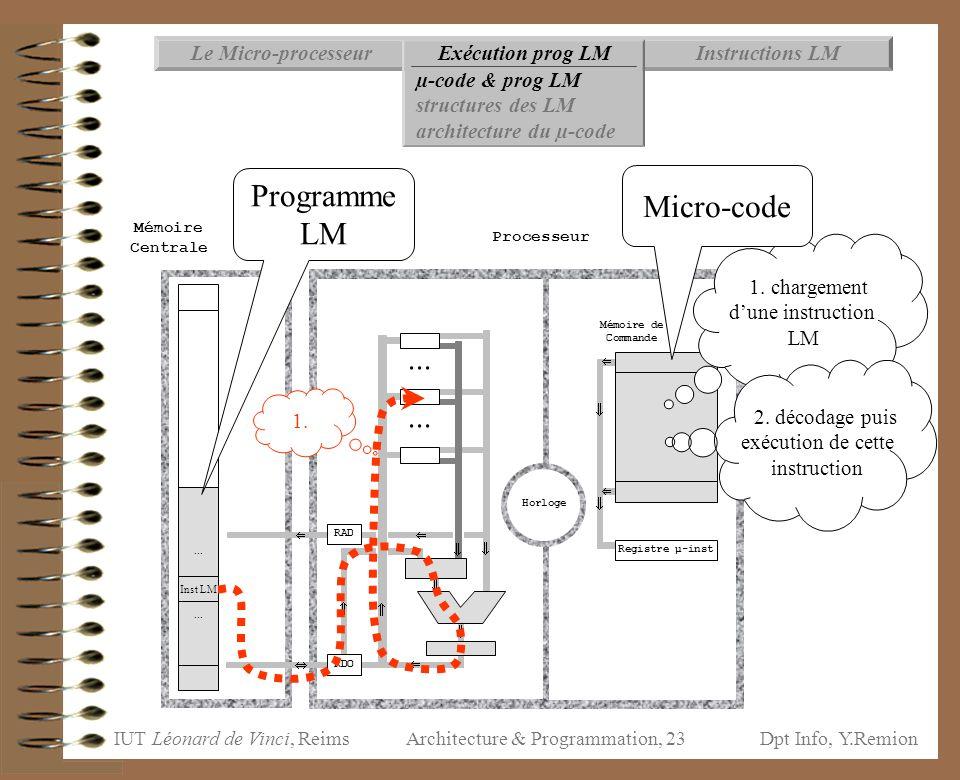Programme LM Micro-code ... Le Micro-processeur Exécution prog LM