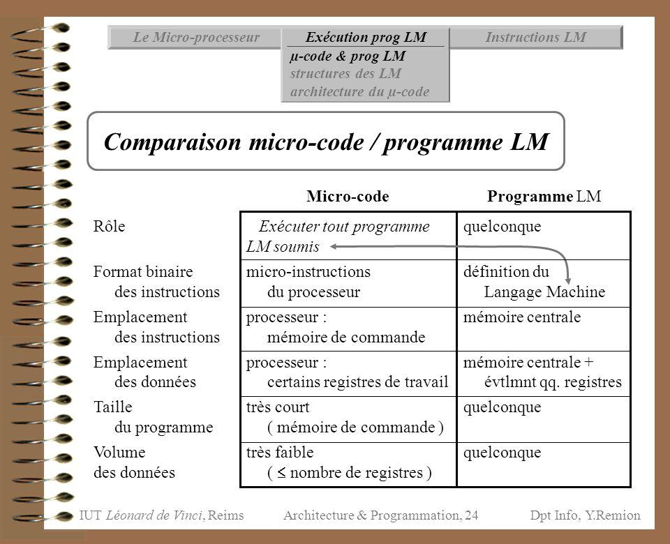 Comparaison micro-code / programme LM