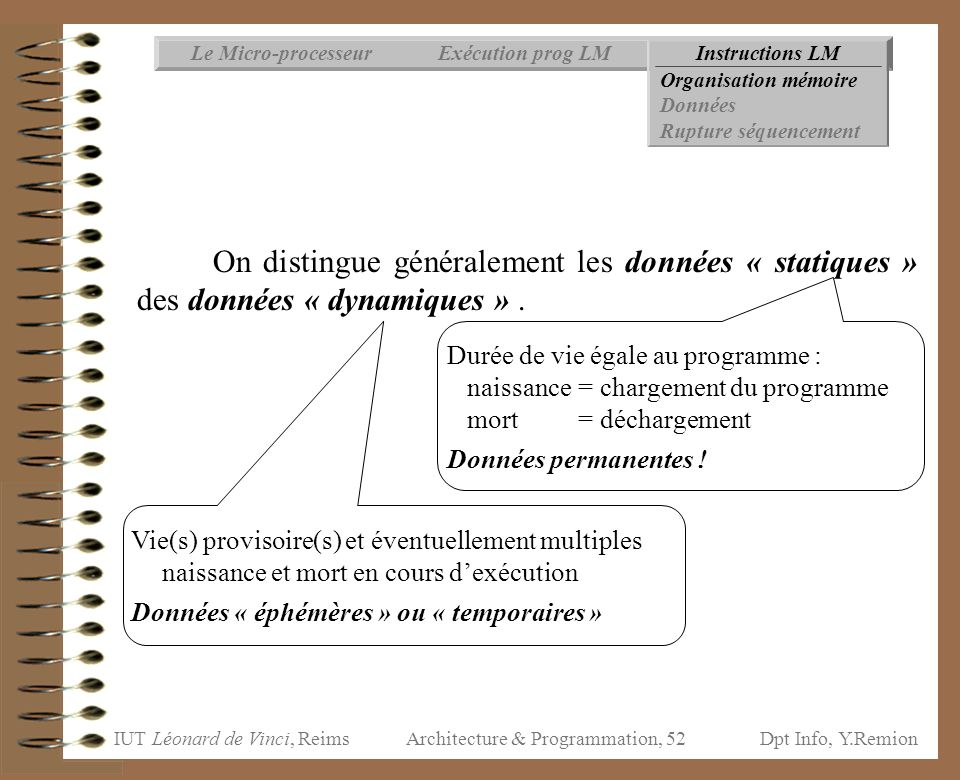 Architecture & Programmation, 52