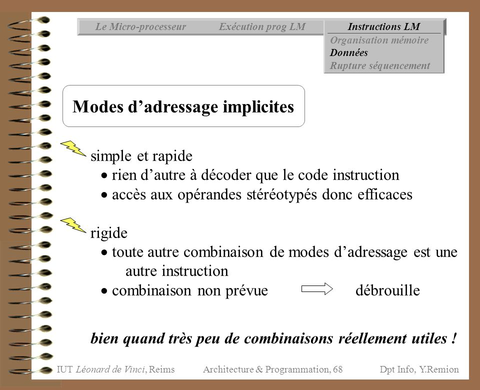 Modes d'adressage implicites
