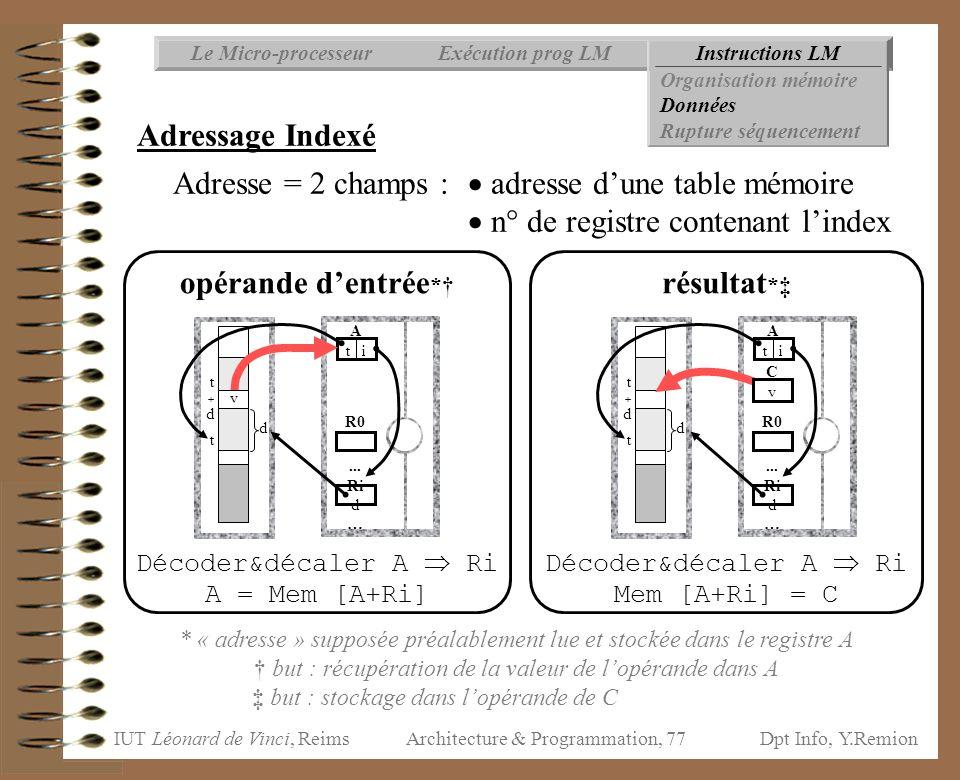Le Micro-processeur Exécution prog LM. Instructions LM. Organisation mémoire. Données. Rupture séquencement.