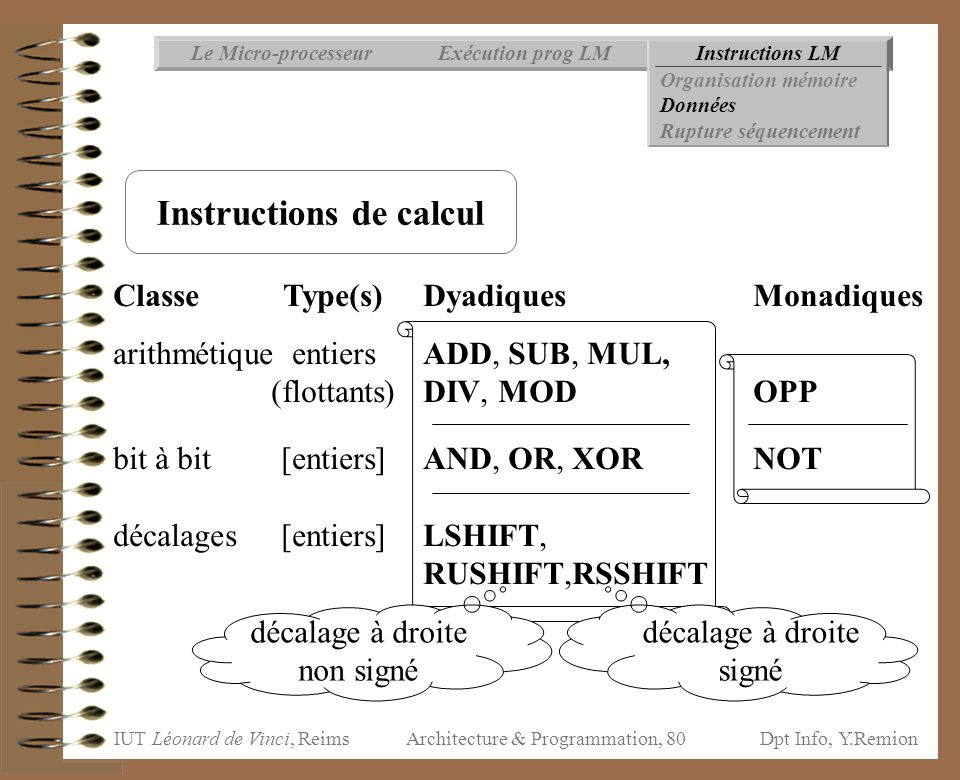 Instructions de calcul