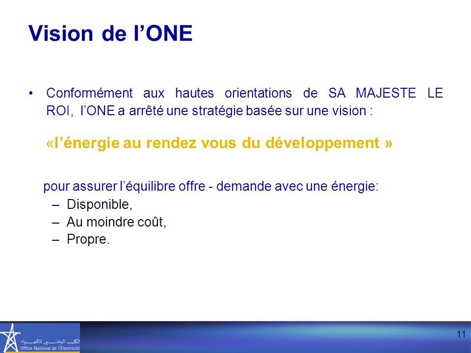 Vision de l'ONE «l'énergie au rendez vous du développement »