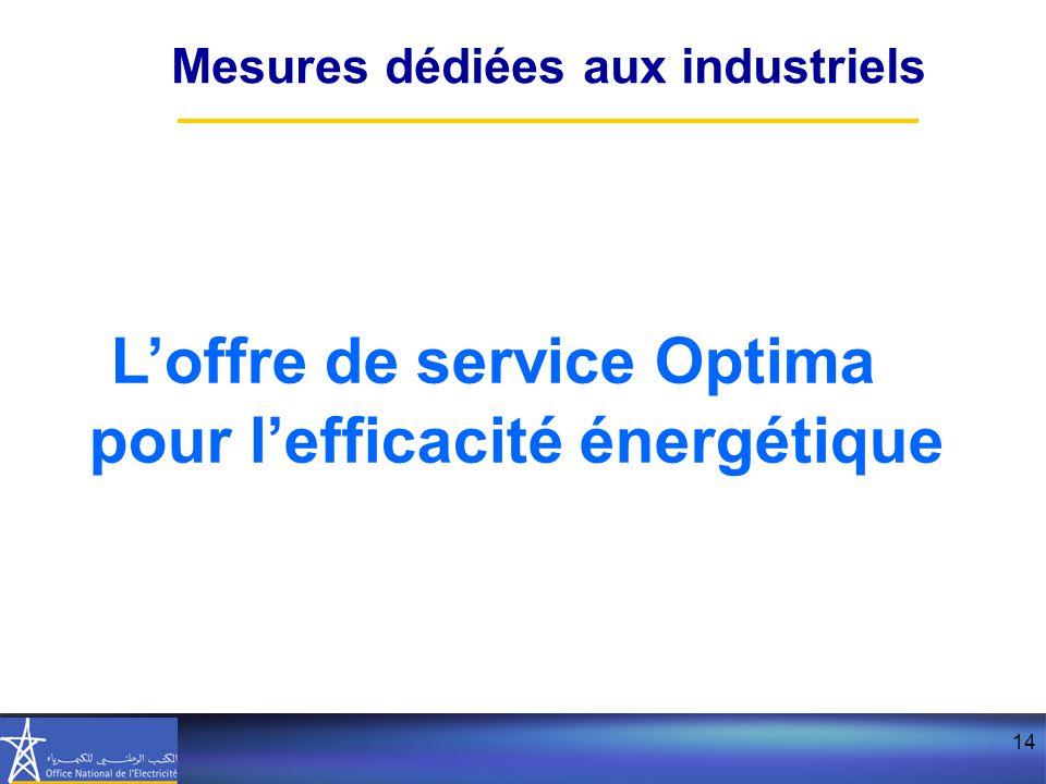 L'offre de service Optima pour l'efficacité énergétique