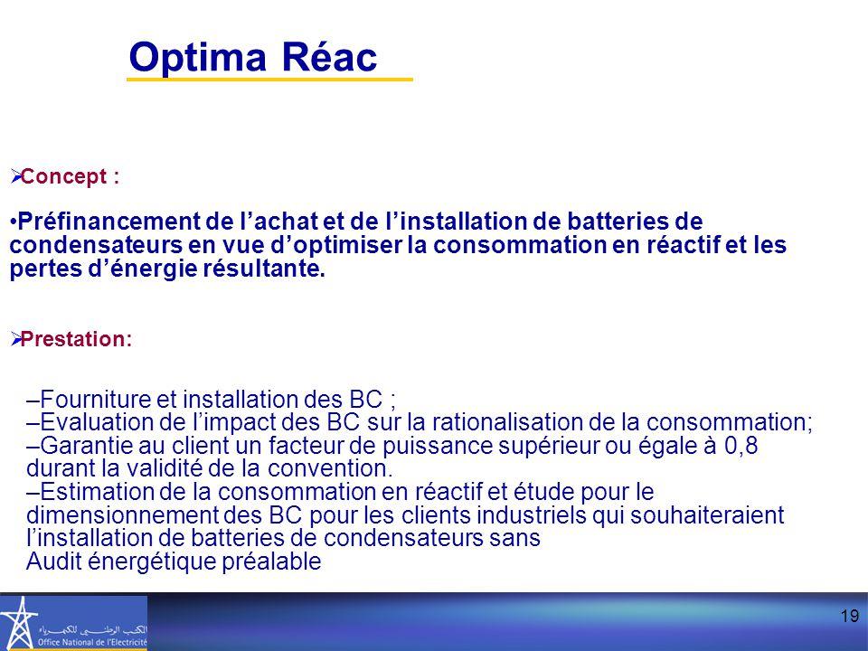 Optima Réac Concept :
