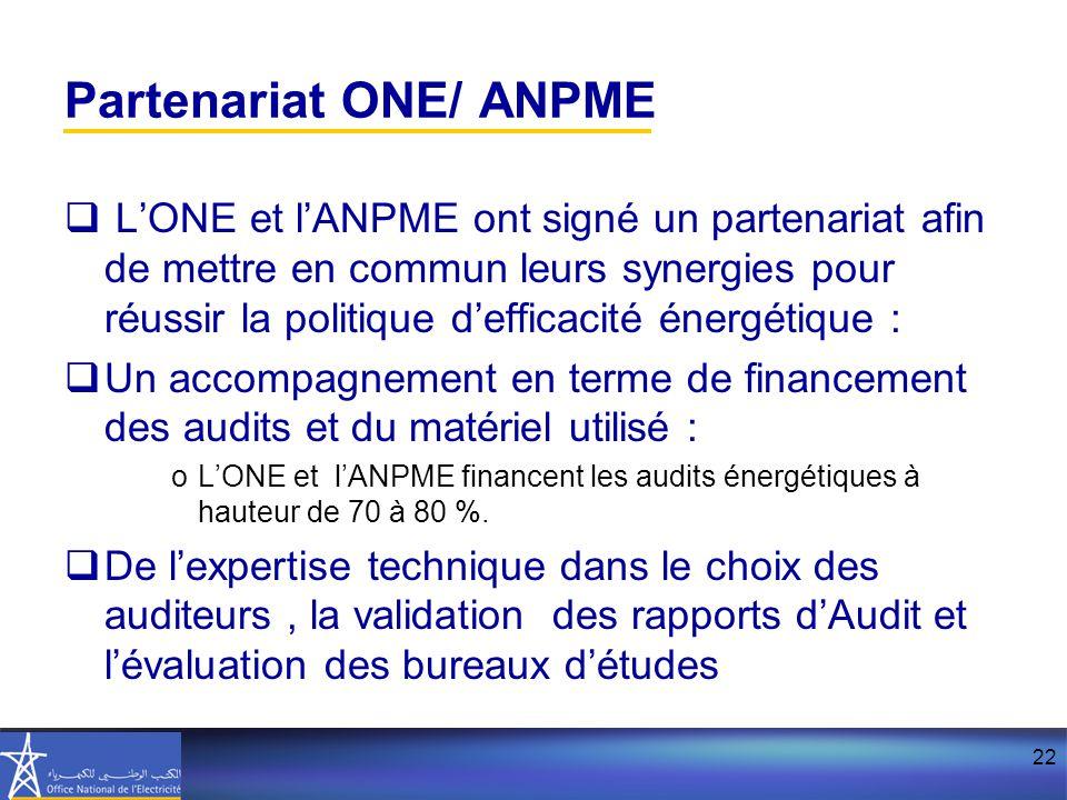 Partenariat ONE/ ANPME