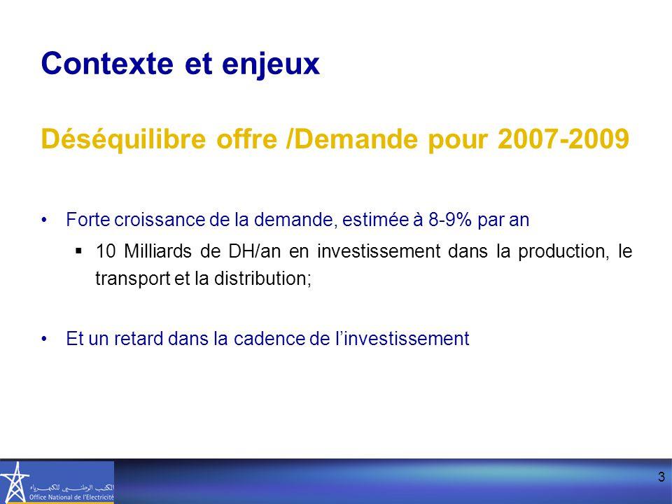 Contexte et enjeux Déséquilibre offre /Demande pour 2007-2009
