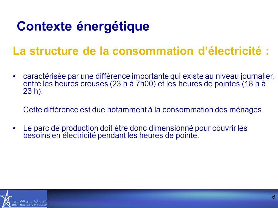 Contexte énergétique La structure de la consommation d'électricité :