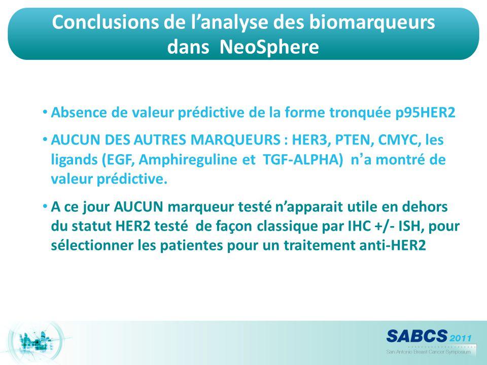 Conclusions de l'analyse des biomarqueurs dans NeoSphere