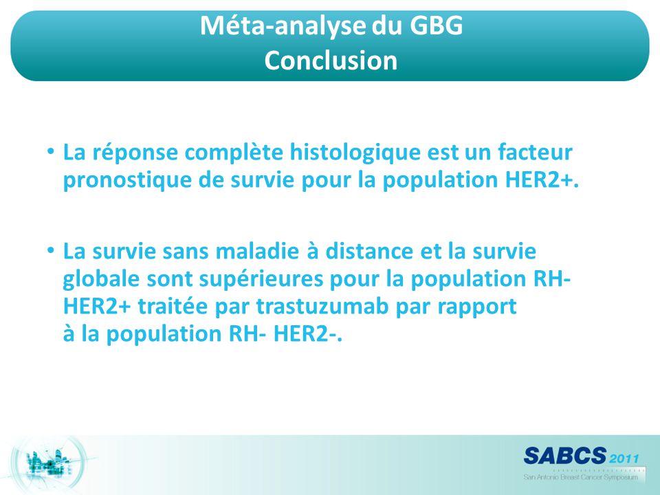 Méta-analyse du GBG Conclusion