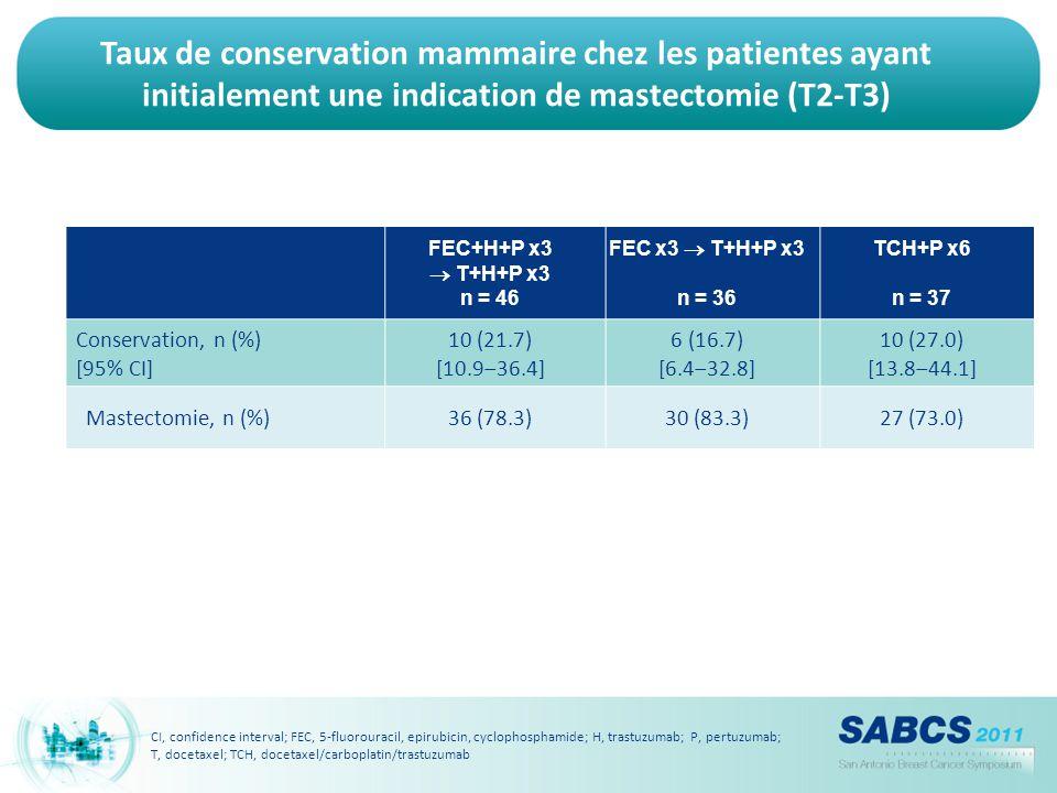 Taux de conservation mammaire chez les patientes ayant initialement une indication de mastectomie (T2-T3)