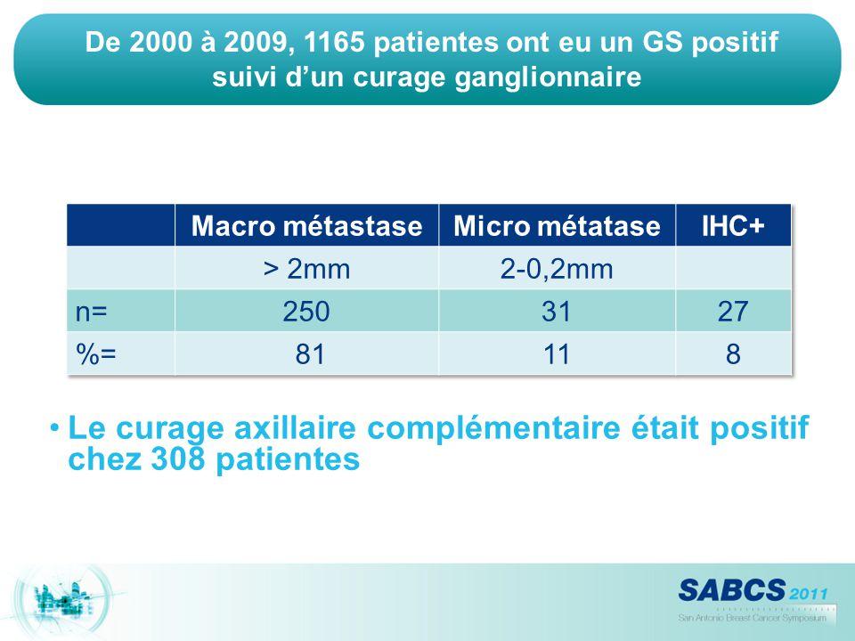 Le curage axillaire complémentaire était positif chez 308 patientes
