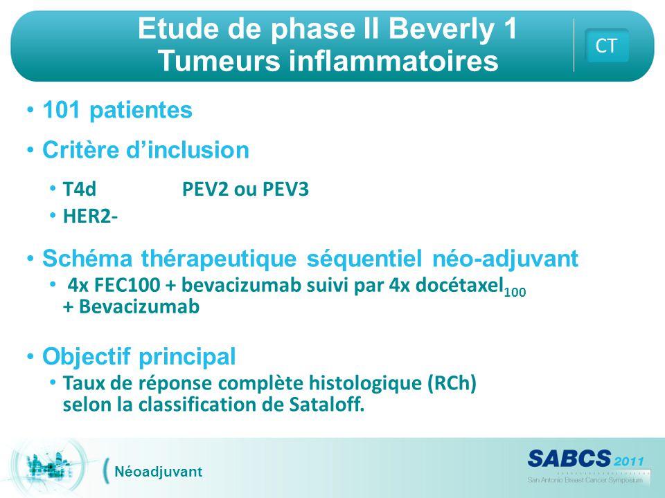 Etude de phase II Beverly 1 Tumeurs inflammatoires