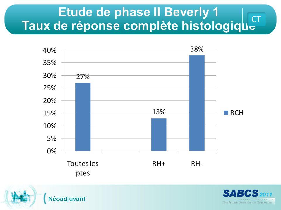 Etude de phase II Beverly 1 Taux de réponse complète histologique
