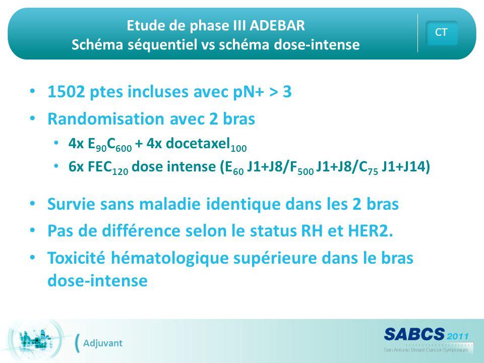 Etude de phase III ADEBAR Schéma séquentiel vs schéma dose-intense