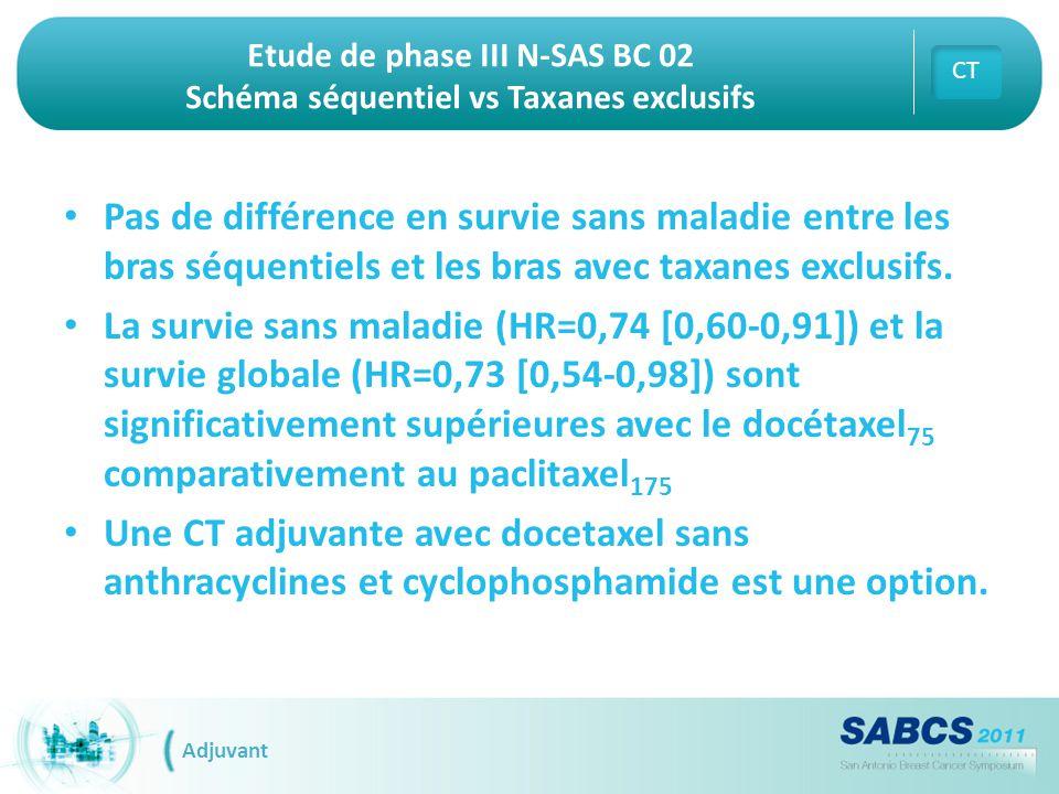 Etude de phase III N-SAS BC 02 Schéma séquentiel vs Taxanes exclusifs