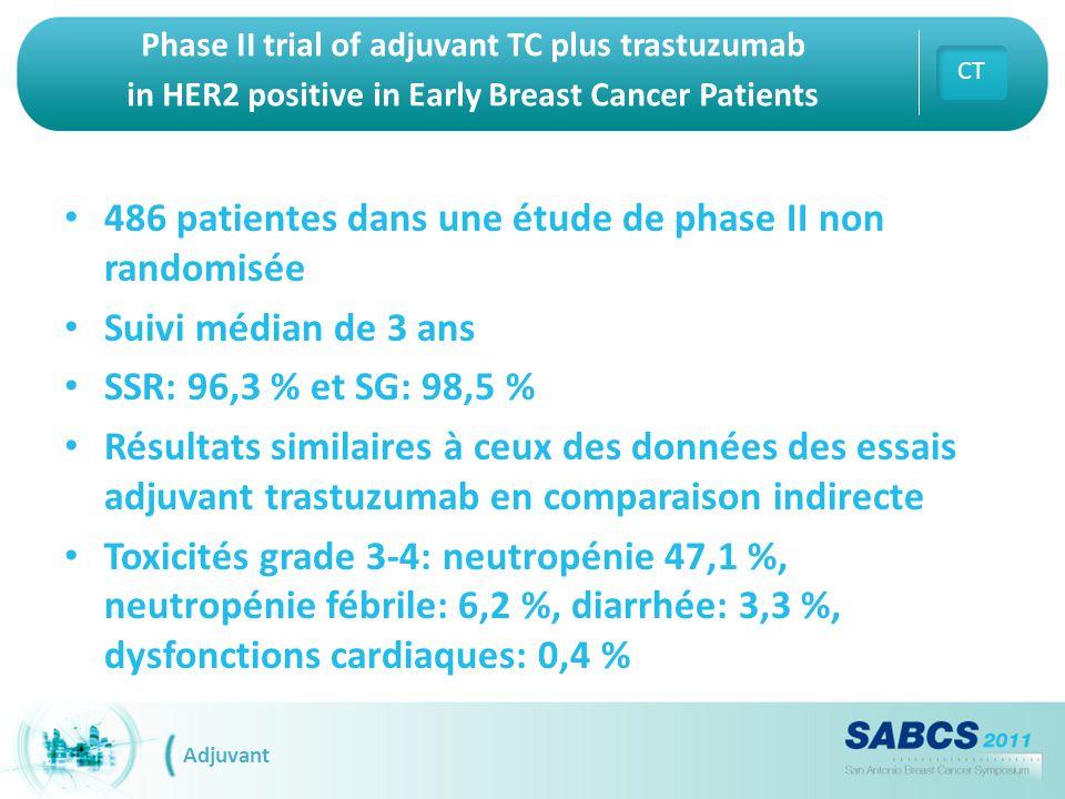 486 patientes dans une étude de phase II non randomisée