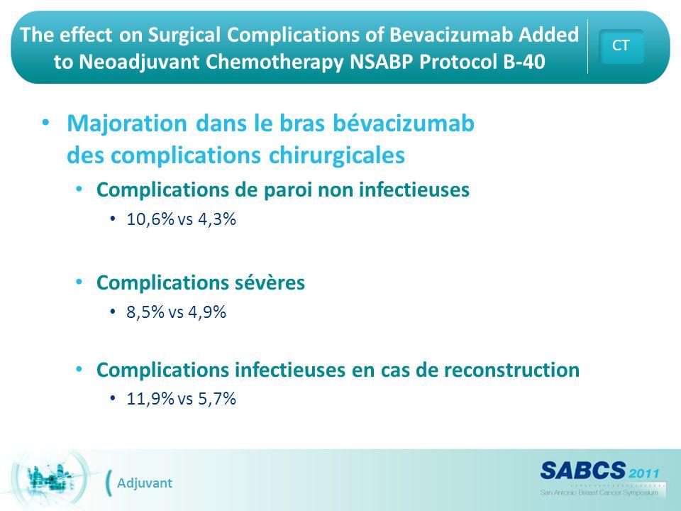 Majoration dans le bras bévacizumab des complications chirurgicales
