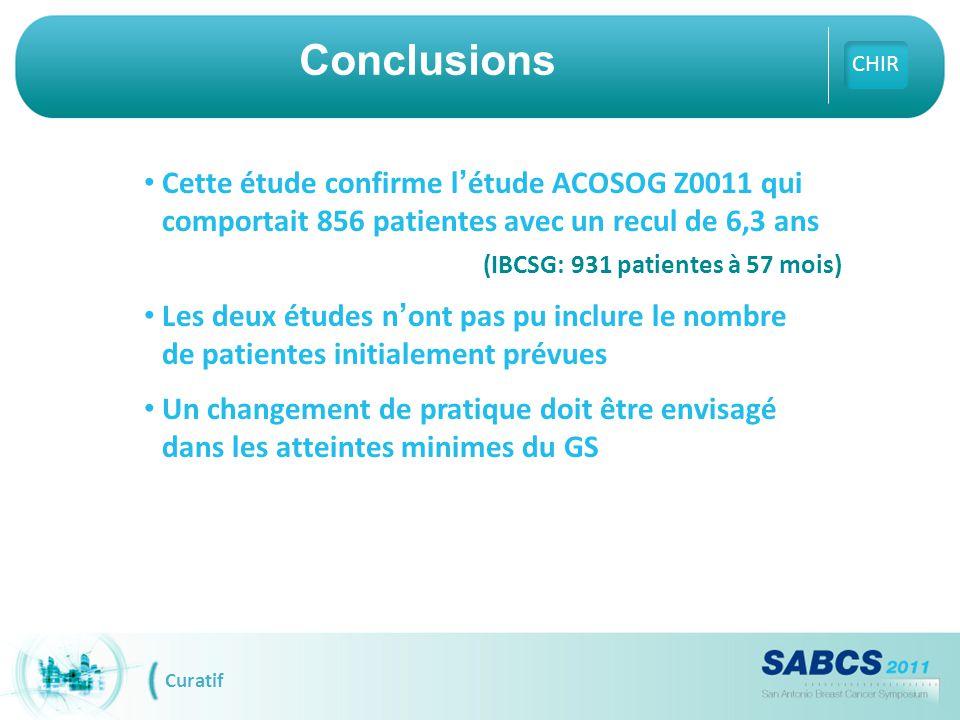 Conclusions CHIR. Cette étude confirme l'étude ACOSOG Z0011 qui comportait 856 patientes avec un recul de 6,3 ans.