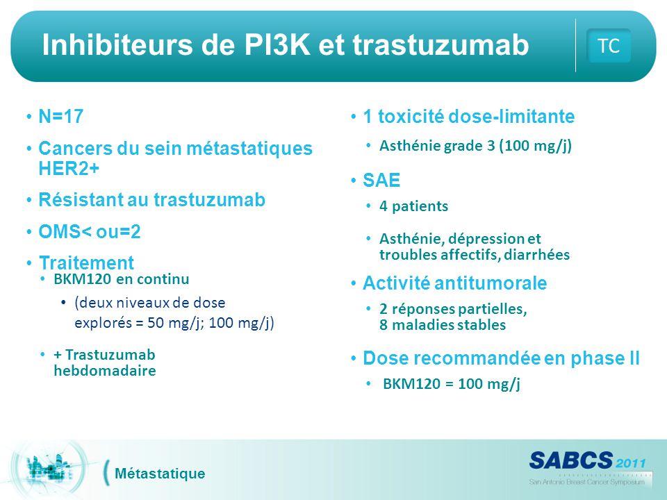Inhibiteurs de PI3K et trastuzumab
