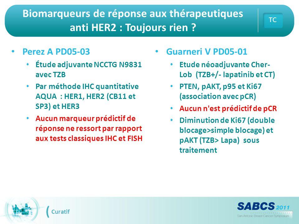 Biomarqueurs de réponse aux thérapeutiques anti HER2 : Toujours rien