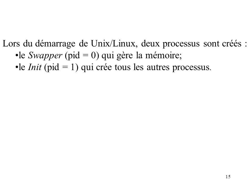 Lors du démarrage de Unix/Linux, deux processus sont créés :