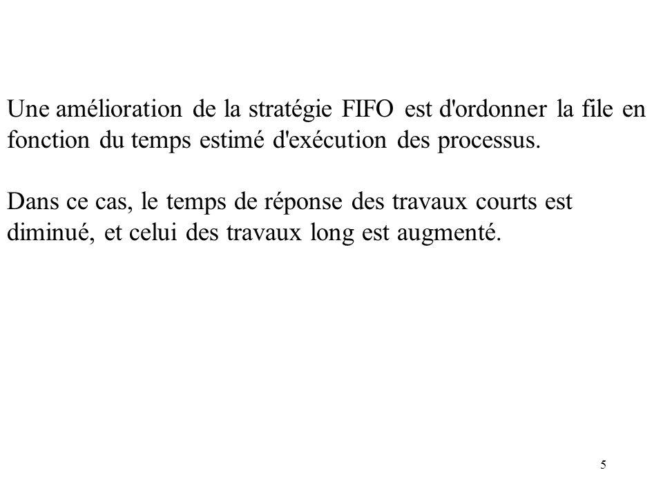 Une amélioration de la stratégie FIFO est d ordonner la file en fonction du temps estimé d exécution des processus.