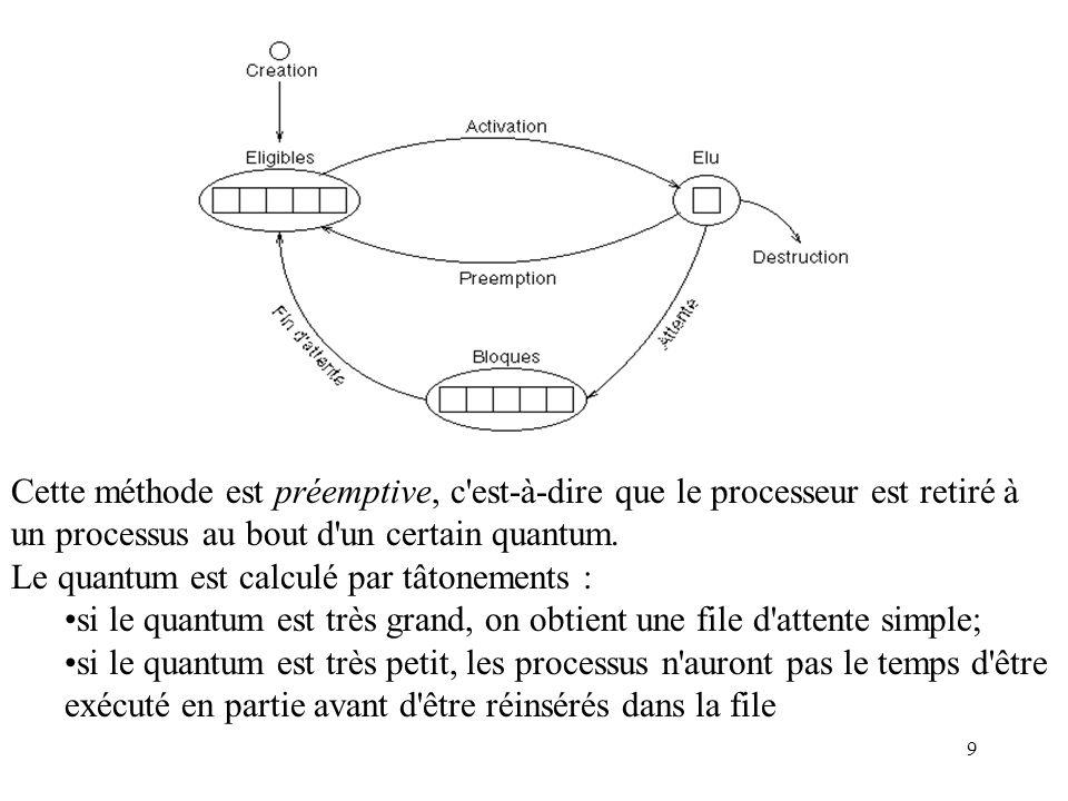 Cette méthode est préemptive, c est-à-dire que le processeur est retiré à un processus au bout d un certain quantum.