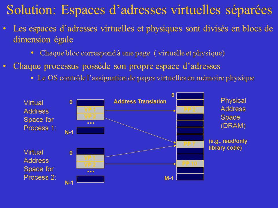 Solution: Espaces d'adresses virtuelles séparées