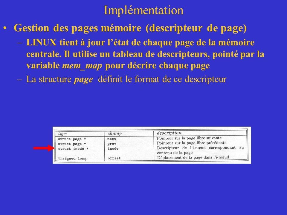 Implémentation Gestion des pages mémoire (descripteur de page)
