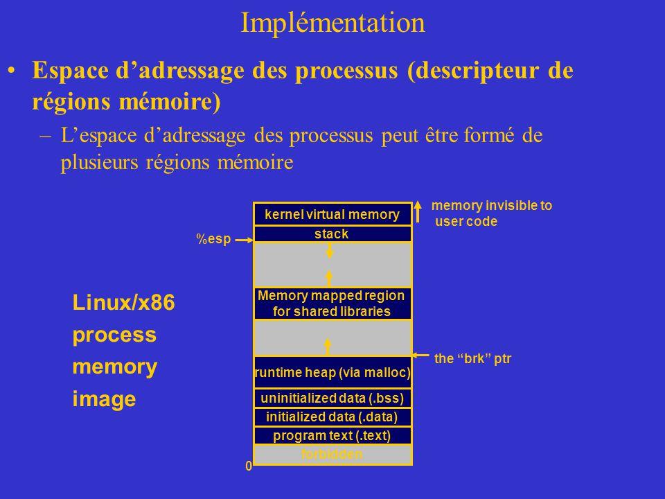 Implémentation Espace d'adressage des processus (descripteur de régions mémoire)