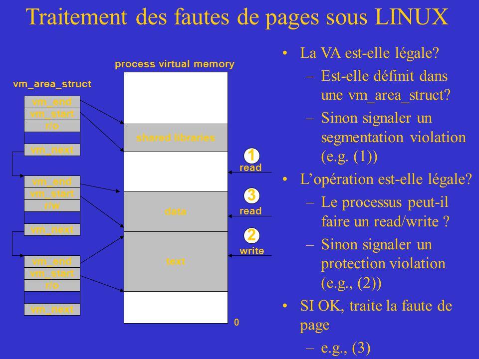 Traitement des fautes de pages sous LINUX