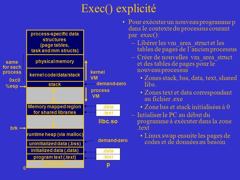 Exec() explicité Pour exécuter un nouveau programme p dans le contexte du processus courant par exec():