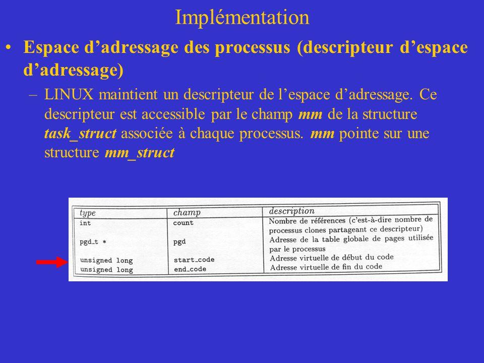 Implémentation Espace d'adressage des processus (descripteur d'espace d'adressage)