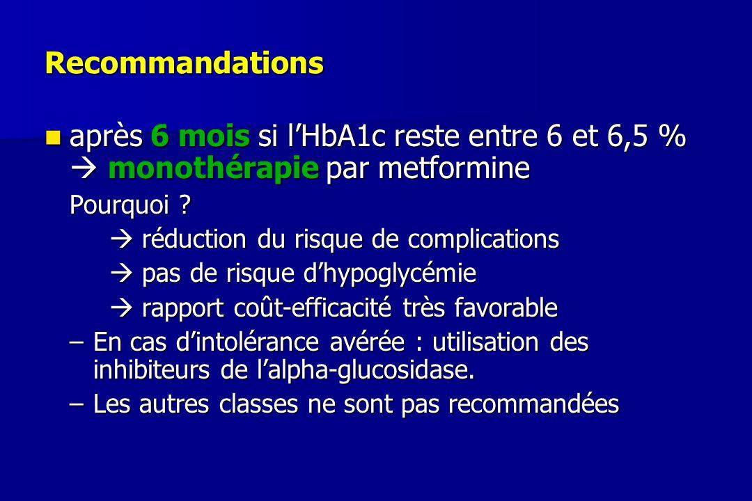 Recommandations après 6 mois si l'HbA1c reste entre 6 et 6,5 %  monothérapie par metformine. Pourquoi