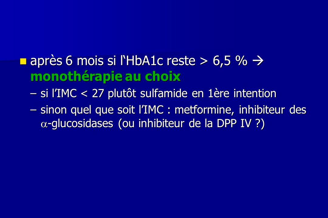 après 6 mois si l'HbA1c reste > 6,5 %  monothérapie au choix