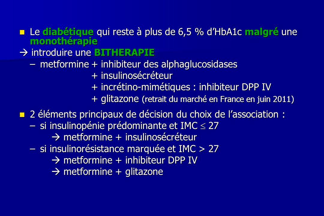 Le diabétique qui reste à plus de 6,5 % d'HbA1c malgré une monothérapie