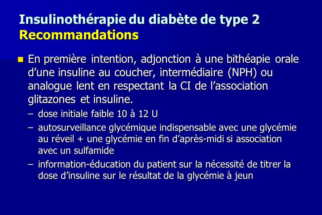 Insulinothérapie du diabète de type 2 Recommandations