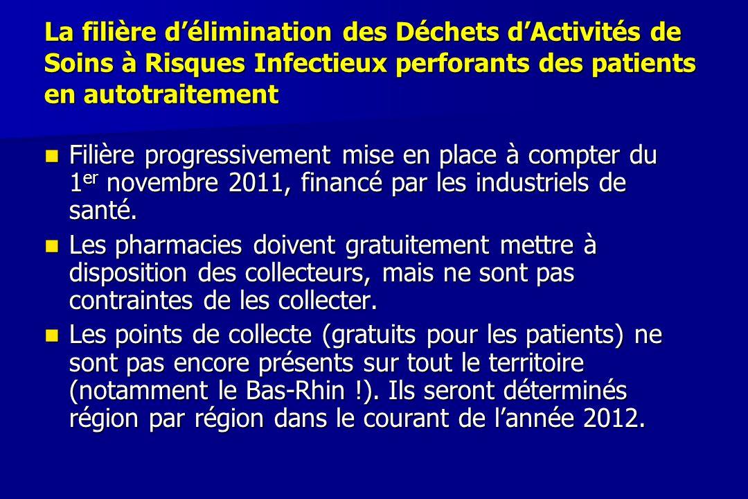 La filière d'élimination des Déchets d'Activités de Soins à Risques Infectieux perforants des patients en autotraitement